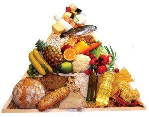דיאטה ים תיכונית מאכלים