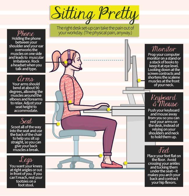 ישיבה נכונה - לשבת נכון מול מחשב